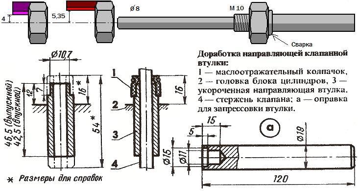 Замена направляющих втулок клапанов калина 16 8 клапанов своими руками 62
